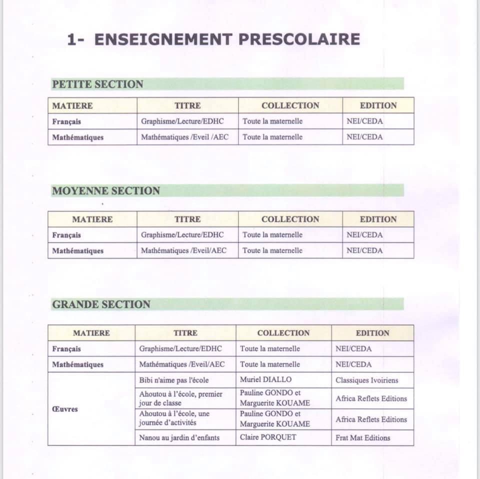 Cote D Ivoire Manuels Et Fournitures Scolaires 2019 2020
